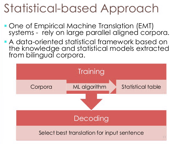 machine-translation-approaches-statistical