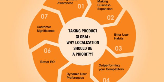 6.-Taking-Product-Global-Why-Localization-Should-be-a-Priority